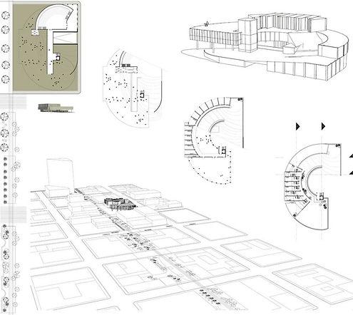 Urban Planning diagram