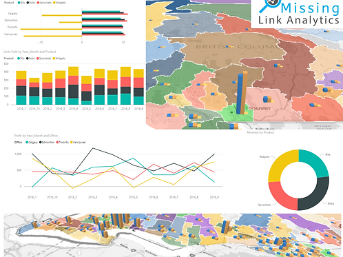 Small Business Monthly Analytics Package (5-20 employees)