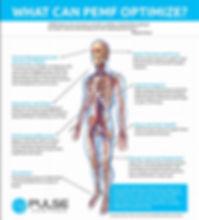PEMF-Benefits-Diagram.jpg