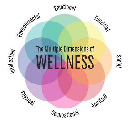 589128cd5a1cb0_Solheim-wellness-approach