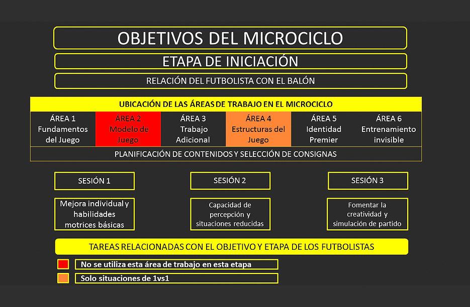 7_ETAPA_INICIACIÓN.jpg