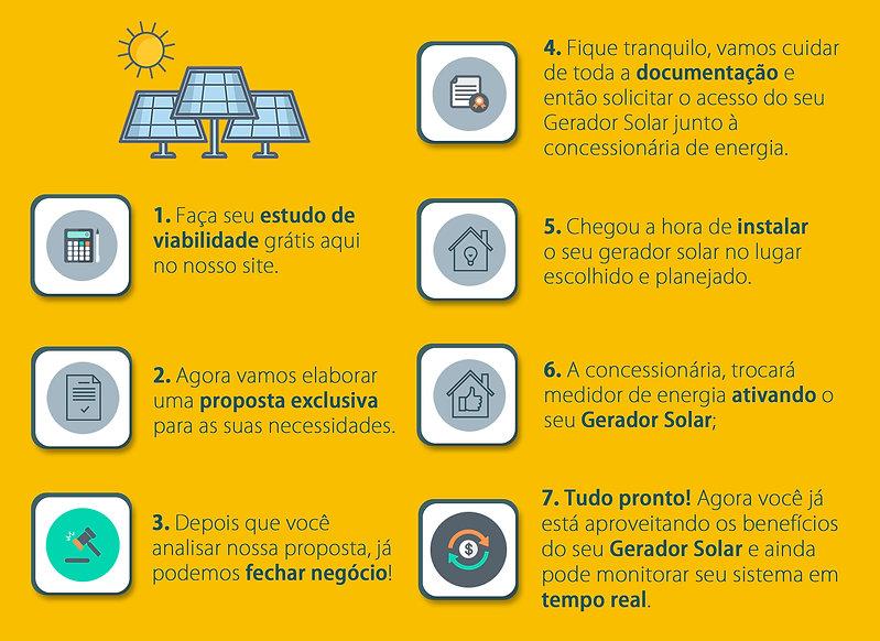 energia solar rj