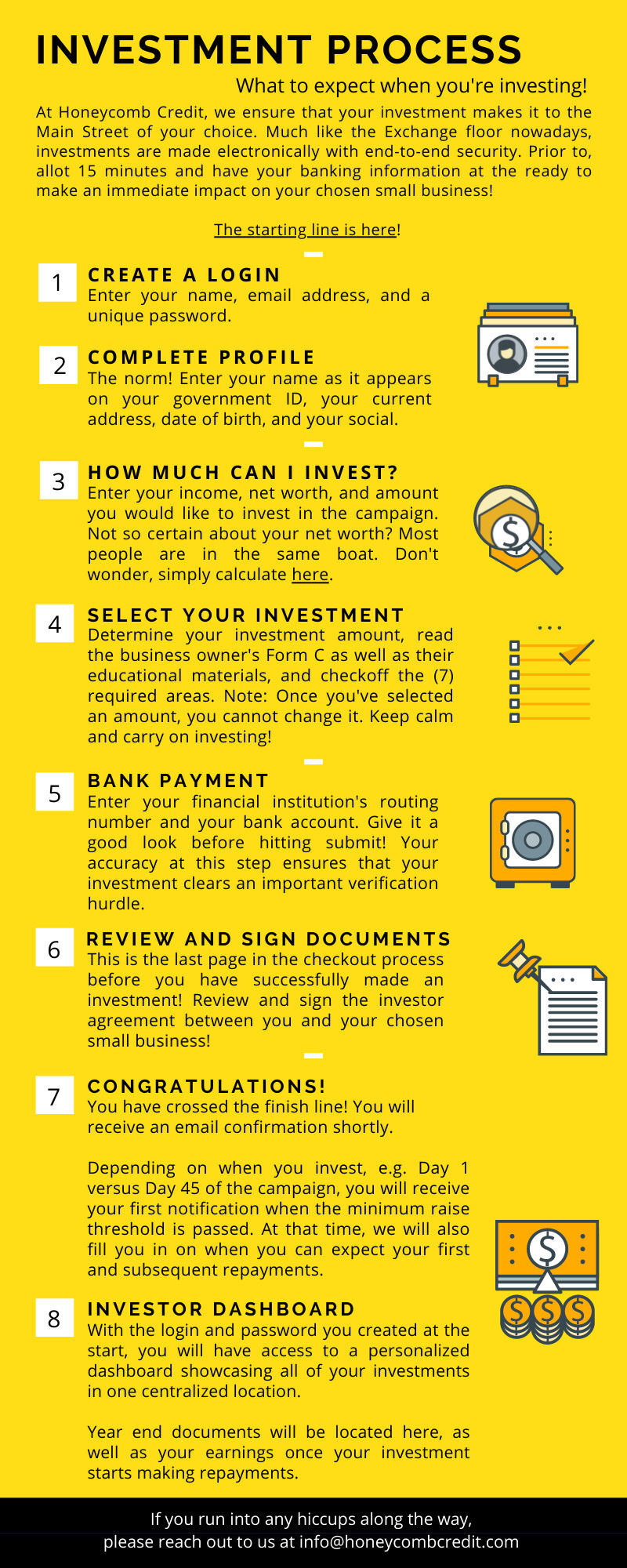 Infographic explains the Honeycomb Credit customer investment process, including a net worth calculator