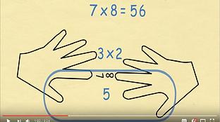finger method.png