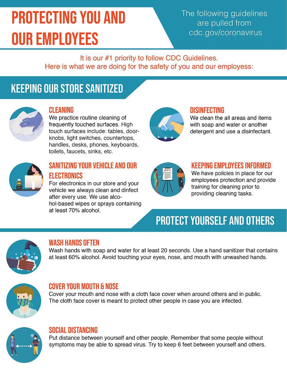 CDC Consumer Guidelines.jpg