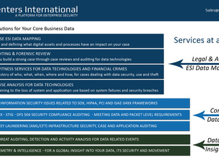 CodeCenters Services at a Glance