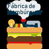 Fábrica de Hambúrger