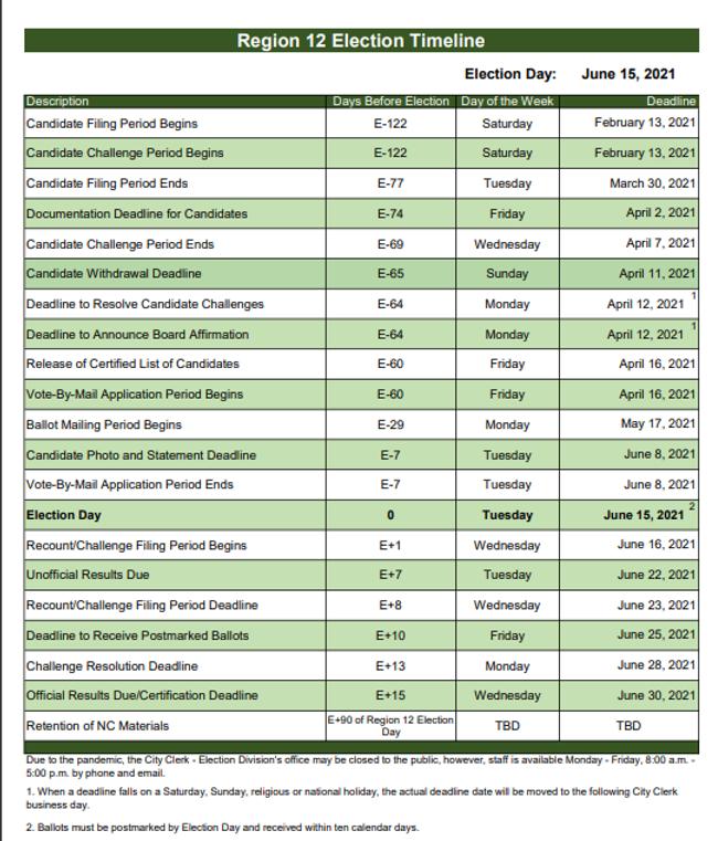 region-12-election-timeline-revised-3-11