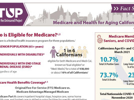 Medicare and Health for Aging Californians