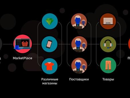 Какой маркетплейс выбрать для сотрудничества | Стратегия при старте