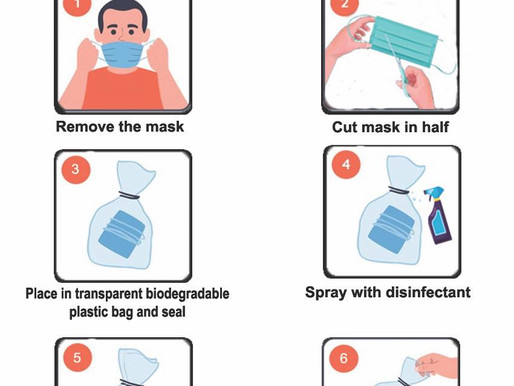 PROPER FACE MASK DISPOSAL