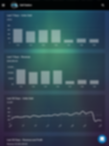 2018-07-30 15_07_02-Dashboard.png
