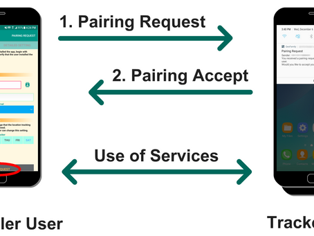 How to Create an Account, and Pairing Process | GeoFamily