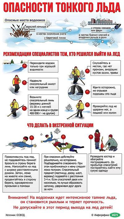Опасности тонкого льда.jpg