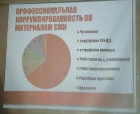Коррупция2.jpg