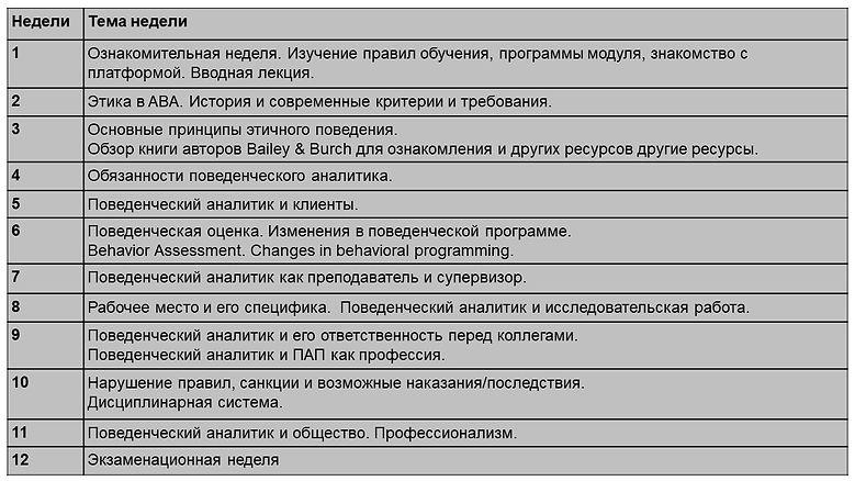 5 модуль.jpg