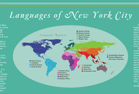 Detail - Languages of New York City