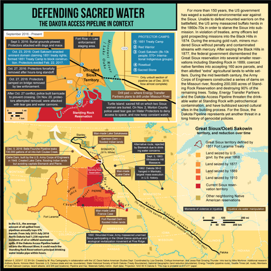 Defending Sacred Water