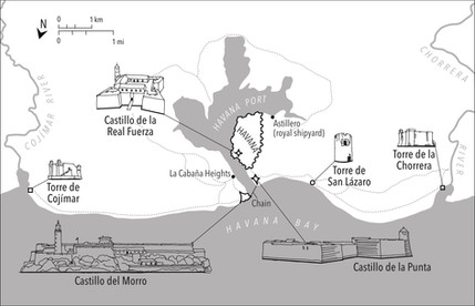 The Forts of Havana