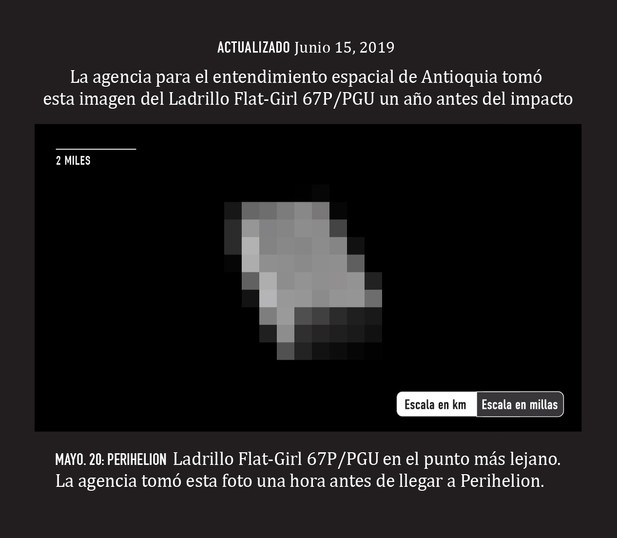 Quien Tiro Esa Primera Piedra, 2019