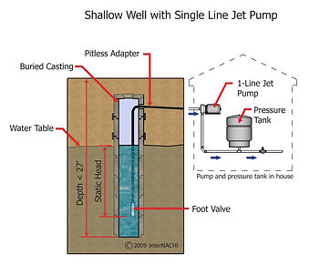 shallow-well-pump.jpg