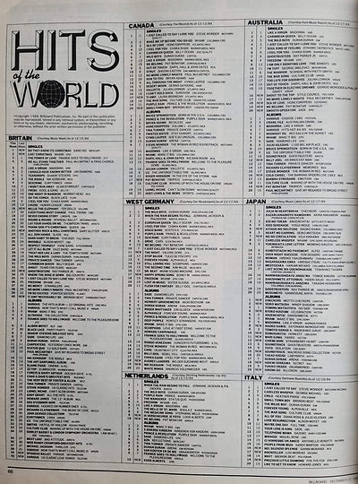 Billboard Talent Almanac (15).jpeg