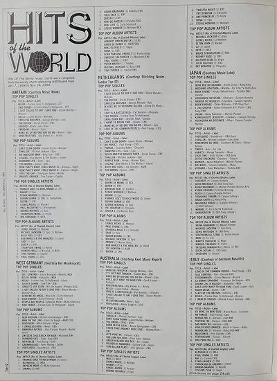 Billboard Talent Almanac (6).jpeg