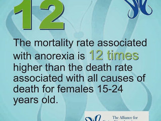 Eating Disorders can be deadly ...seek HELP !