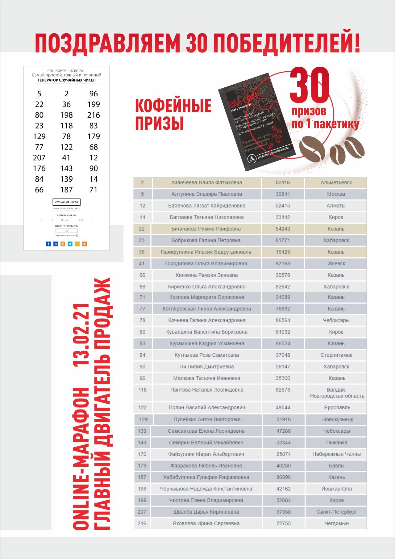 ONLINE-МАРАФОН ГЛАВНЫЙ ДВИГАТЕЛЬ ПРОДАЖ 30 ПОБЕДИТЕЛЕЙ