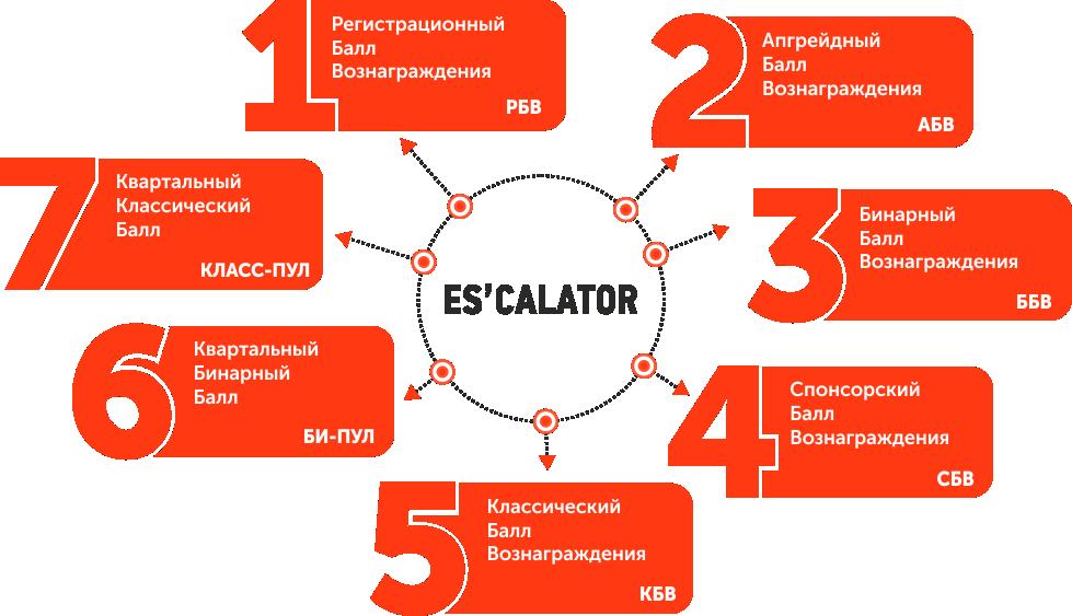 ES_CALATOR универсальная система выплат.