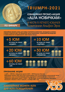 плакат ЮБИЛЕЙНАЯ ПРОМО-АКЦИЯ _ALFA НОВИЧКАМ