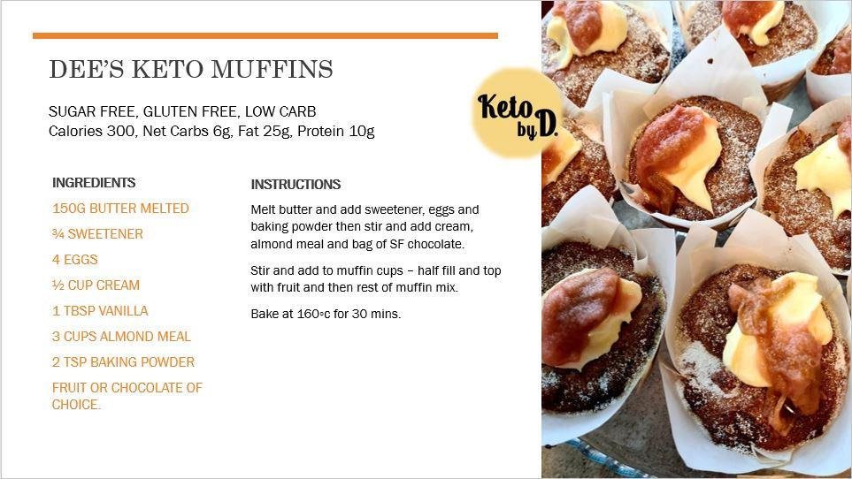 Dee's Muffin Recipe.JPG