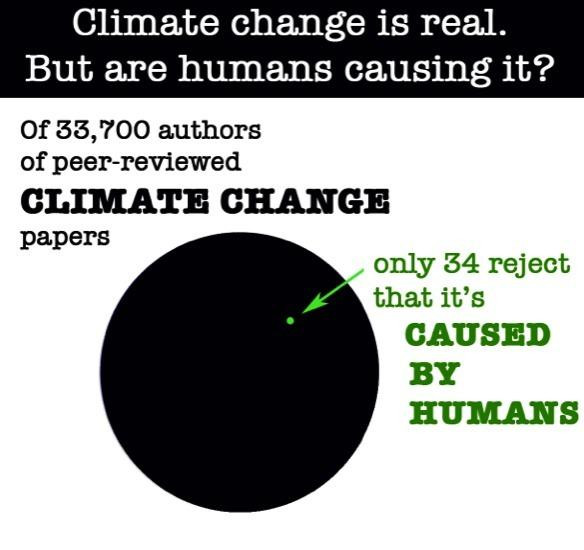 Climate Change is real.jpeg