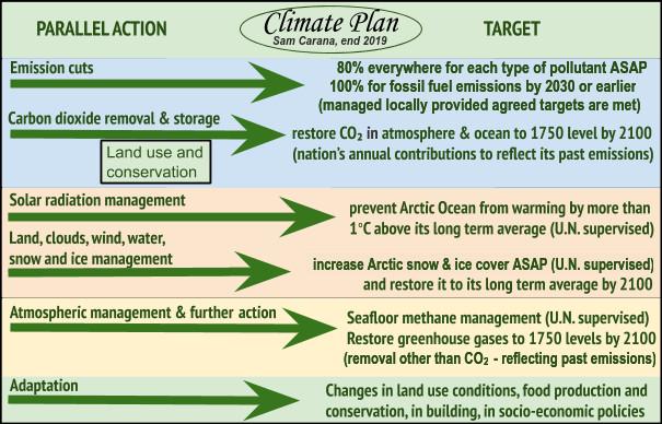 Climate-Plan-end-2019.JPEG