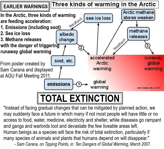 earlier-warnings-2.jpeg