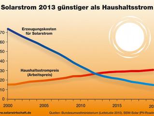 Solarstrom günstiger als Haushaltsstrom 2013