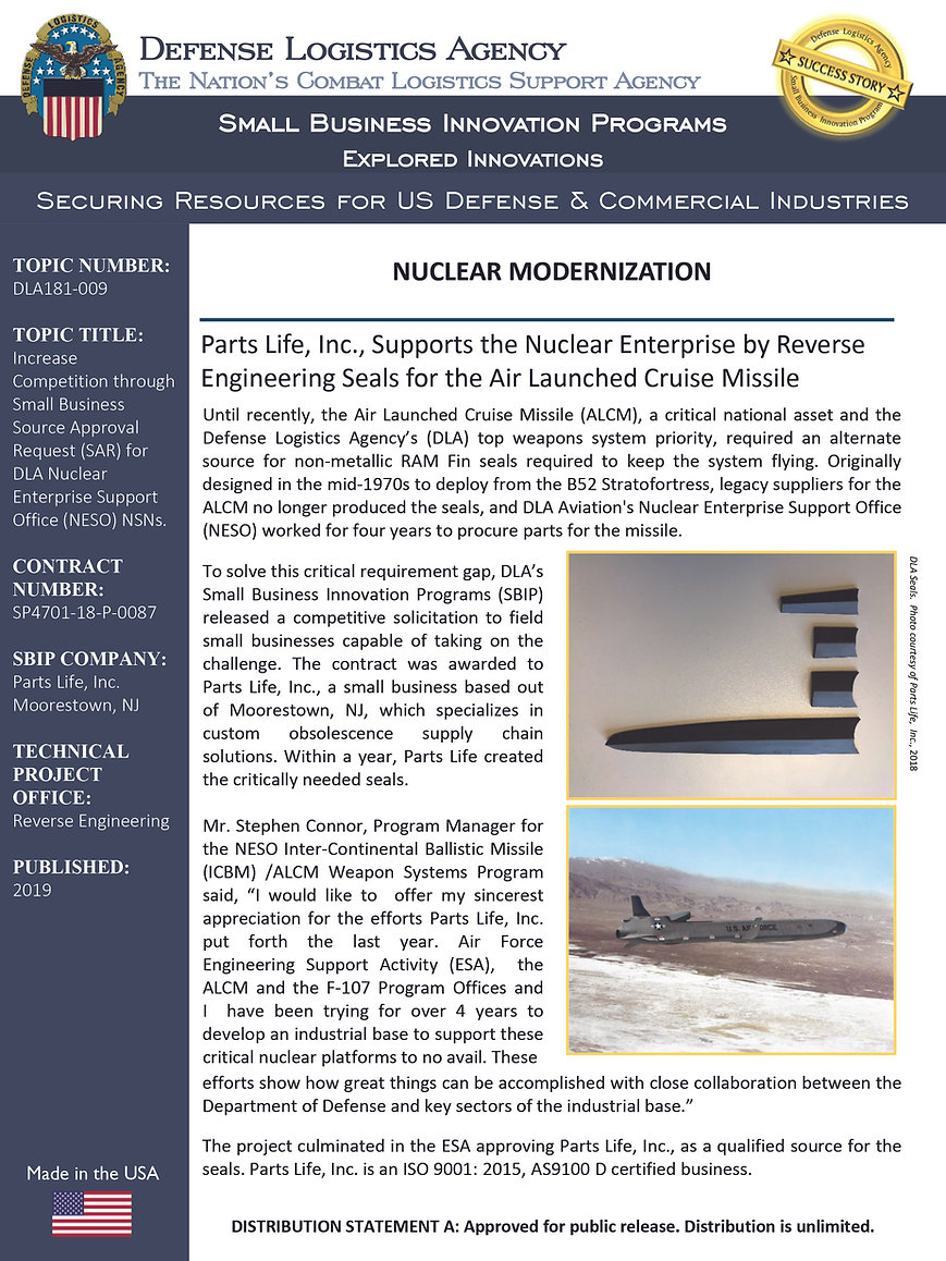 Parts Life Inc. Supports the Nuclear Ent