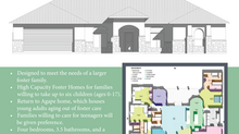 Homes for Foster Children