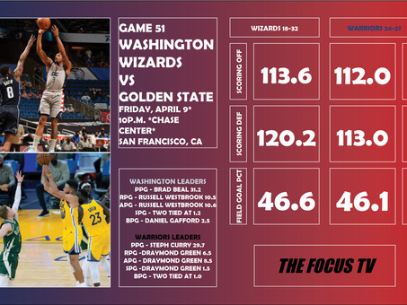 Washington Wizards vs Golden State Warriors Preview
