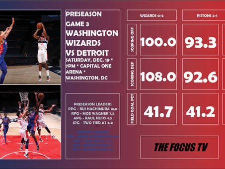 Preseason: Washington Wizards vs Detroit Pistons Preview