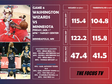 Washington Wizards vs Minnesota Timberwolves Preview