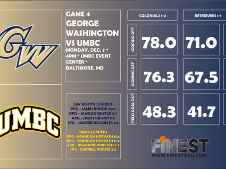 George Washington vs UMBC Preview