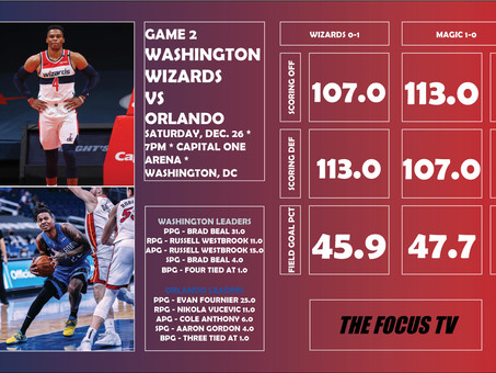 Washington Wizards vs Orlando Magic Preview