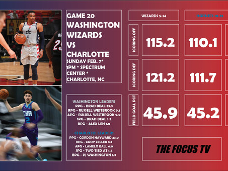 Washington Wizards vs Charlotte Hornets Preview