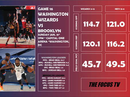 Washington Wizards vs Brooklyn Nets Preview