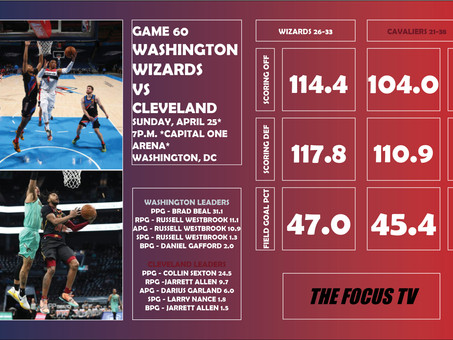Washington Wizards vs Cleveland Cavaliers Preview