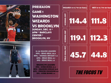 Preseason: Washington Wizards vs Brooklyn Nets Preview