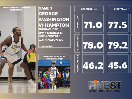 George Washington vs Hampton Preview