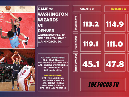 Washington Wizards vs Denver Nuggets Preview