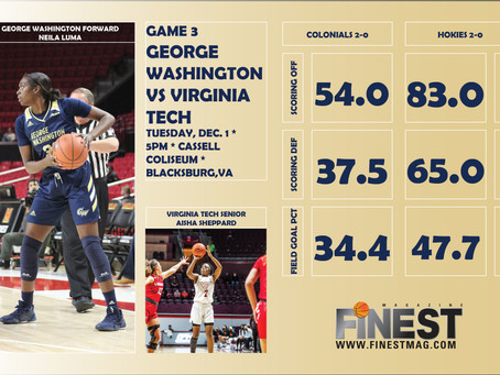 George Washington Women's vs Virginia Tech Preview